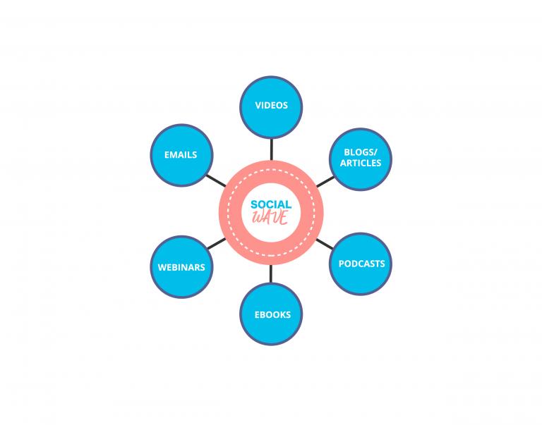 pillar cluster diagram